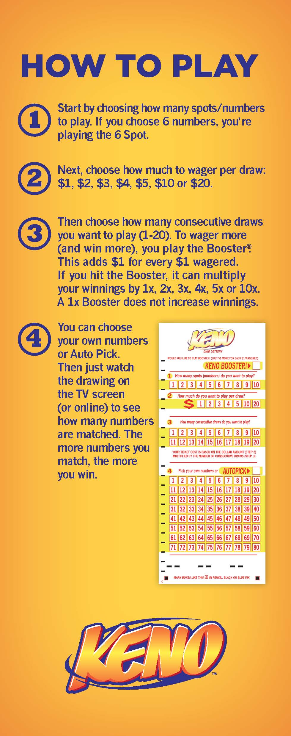 Best keno numbers to play in ohio